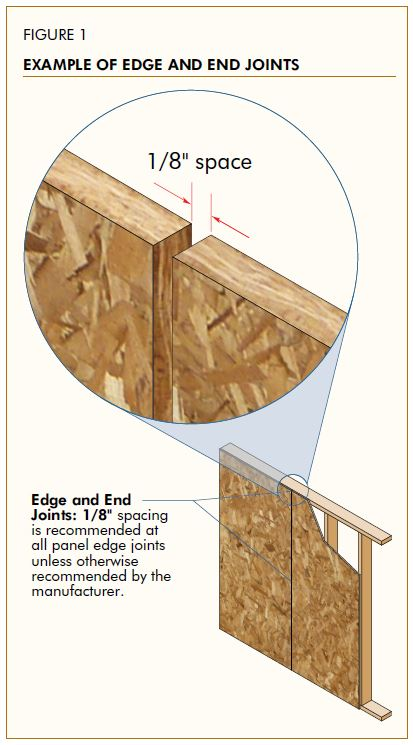 Prevent Buckling With Proper Spacing Hughes Lumber Co