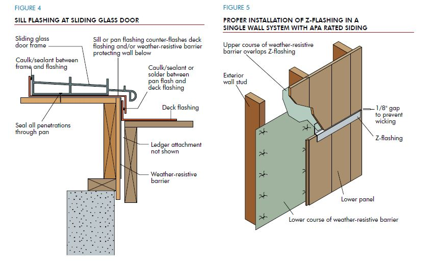 Avoiding Moisture Accumulation in Walls | Hughes Lumber Co ...