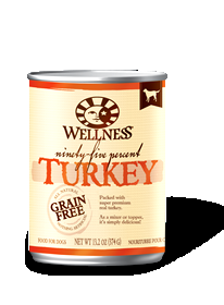 Wellness Turkey Recipe