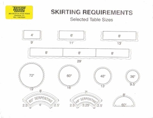 Skirting Requirements Per Table Size